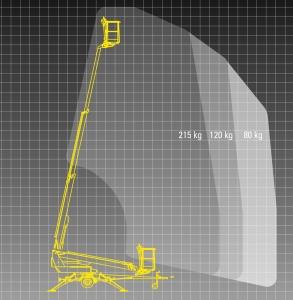 Dino 150 T